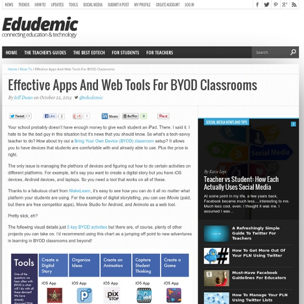 Effective Apps And Web Tools For BYOD Classrooms