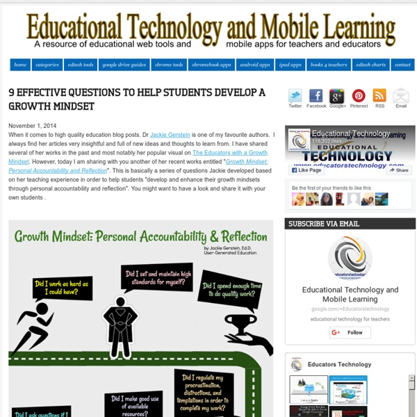 Educational Technology and Mobile Learning: 9 Effective Questions to Help Students Develop A Growth Mindset