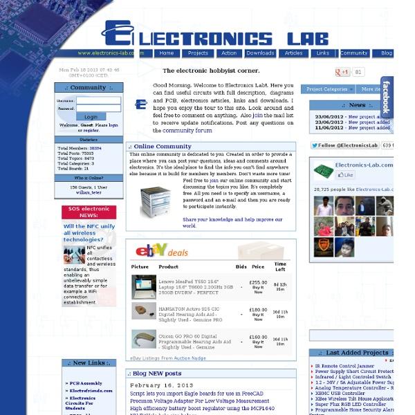 Electronics Lab - Home