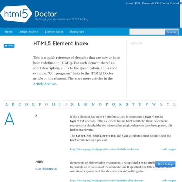 Element Index