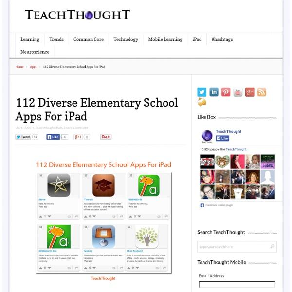 112 Elementary School Apps For iPad