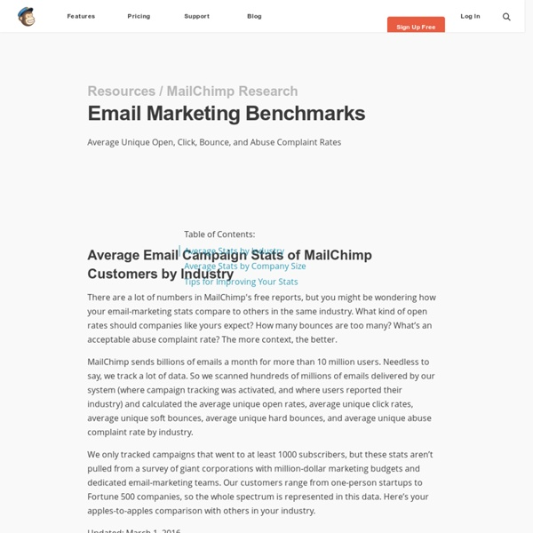 Email Marketing Benchmarks