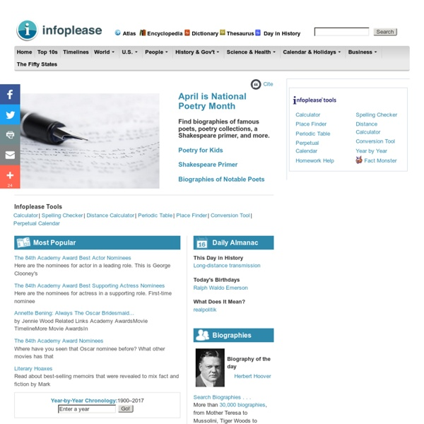 Infoplease: Encyclopedia, Almanac, Atlas, Biographies, Dictionary, Thesaurus. Free online reference, research & homework help.