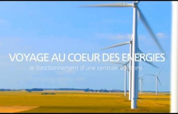Le fonctionnement d'une centrale éolienne