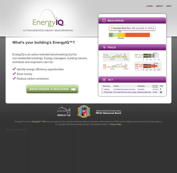 EnergyIQ