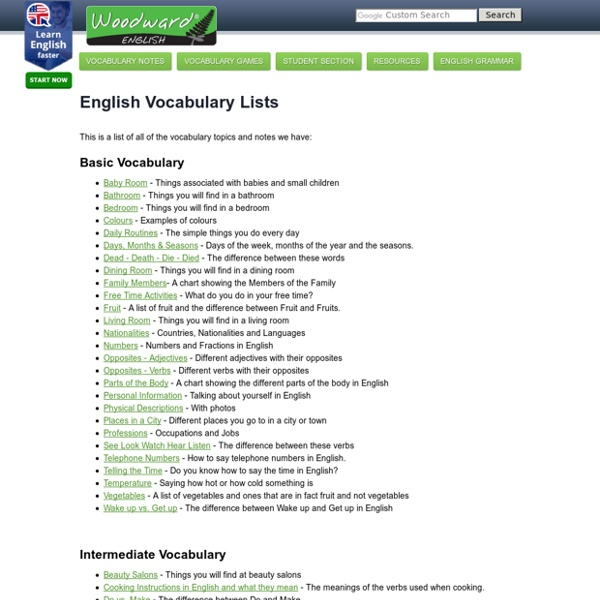 English Vocabulary Lists