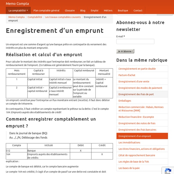 Enregistrement d'un emprunt