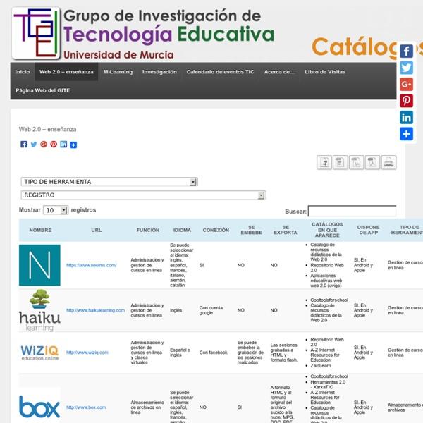 CATÁLOGOS DE HERRAMIENTAS - GITE