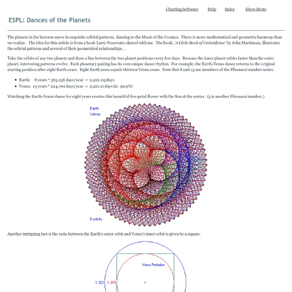 Ensign Software - ESPL: Dances of the Planets