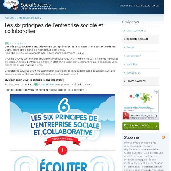 Les sixprincipes de l'entreprise sociale et collaborative