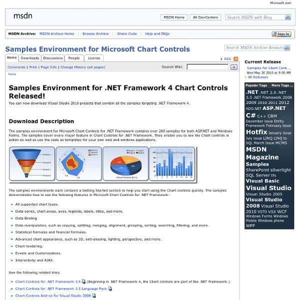 Samples Environment for Microsoft Chart Controls