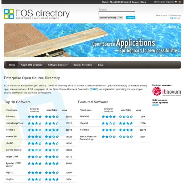 EOS Directory