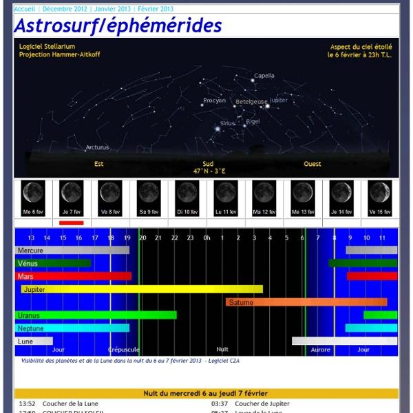 Astrosurf Ephemerides