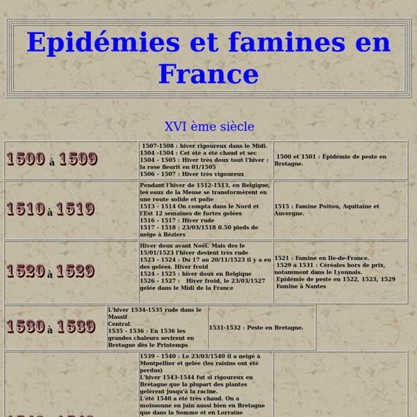 Epidémies et famines en France