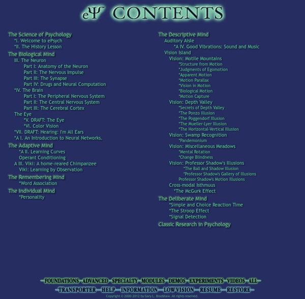 ePsych Contents View