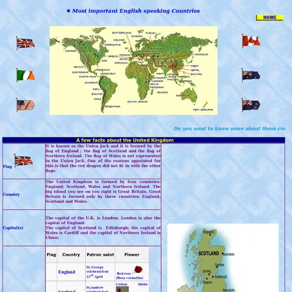 Eslteacher- Most important English speaking Countries