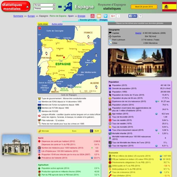 ESPAGNE - statistiques-mondiales.com - Statistiques et cartes