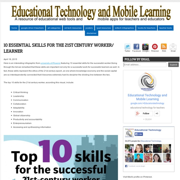 10 Essential Skills for The 21st Century Worker/ Learner