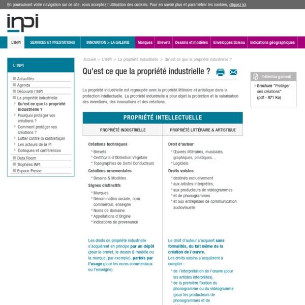 Qu'est ce que la propriété industrielle ?
