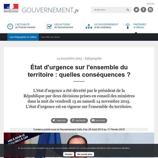Etat d'urgence sur le territoire métropolitain et mesures spécifiques en Ile-de-France : quelles conséquences?