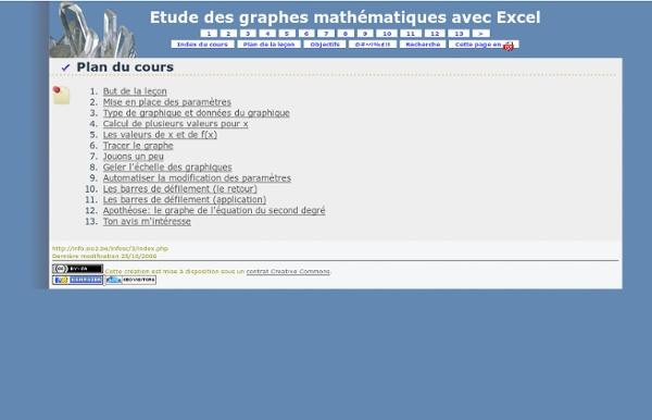 Étude des graphes sur Excel