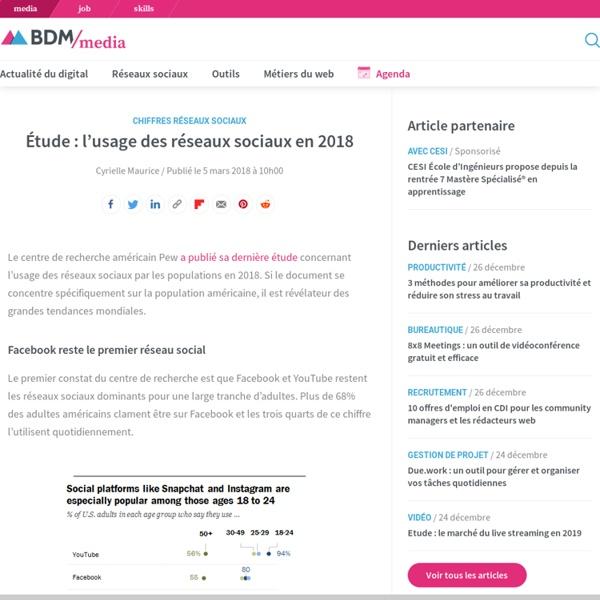 Étude : l'usage des réseaux sociaux en 2018