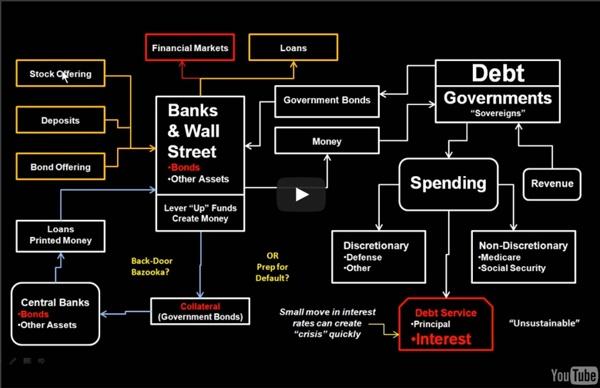 European Debt Crisis Explained