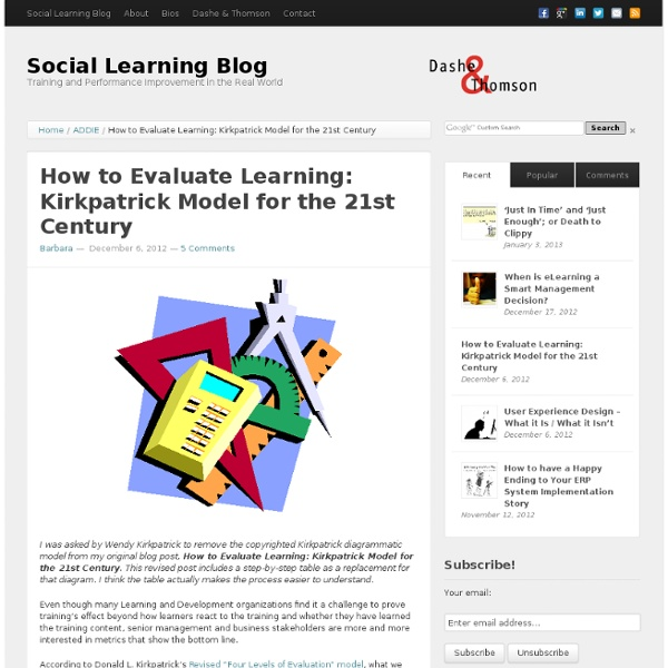 How to Evaluate Learning: Kirkpatrick Model for the 21st Century—A Revision