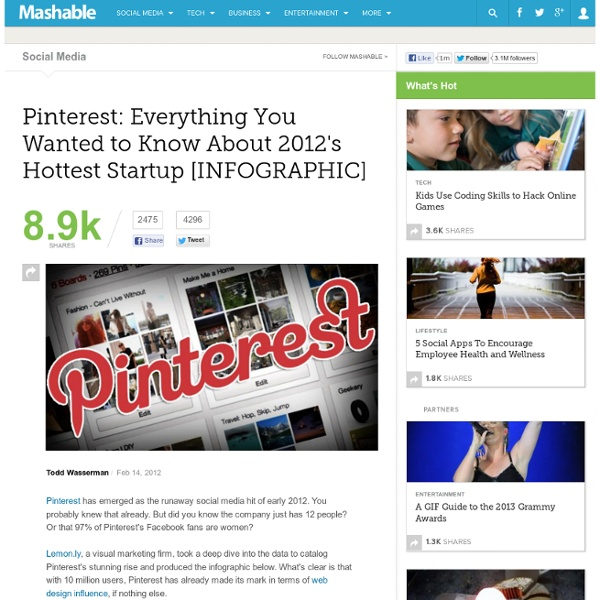 Pinterest: Everything You Wanted to Know About 2012's Hottest Startup