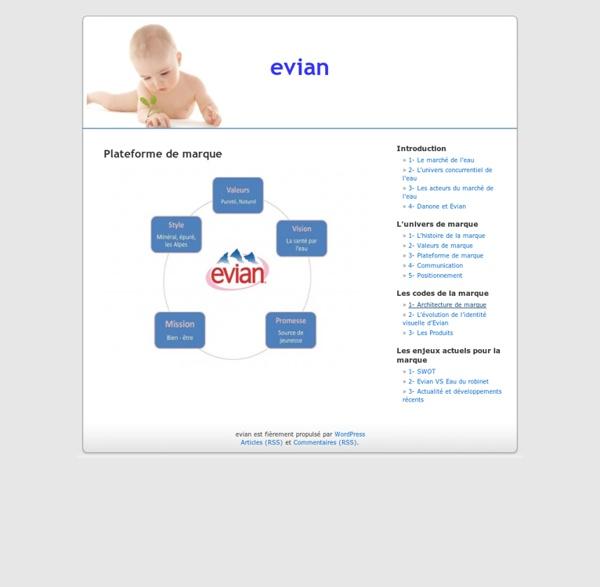 Evian » Plateforme de marque