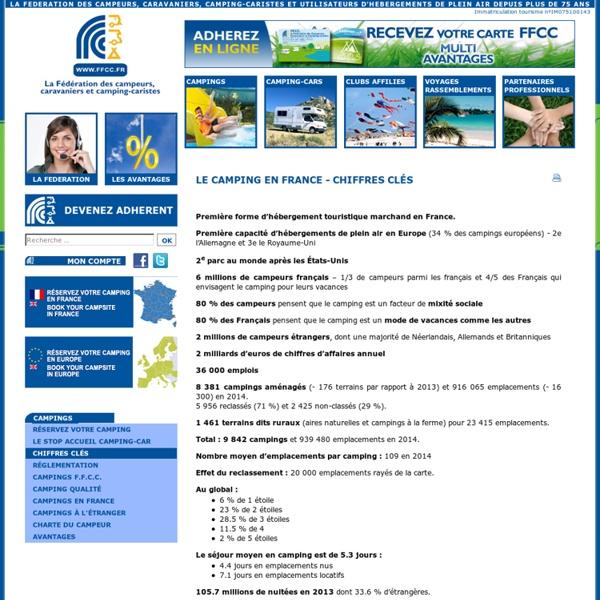 Les chiffres clés, les tendances et les évolutions du camping en France - Fédération Française de Camping et de Caravaning