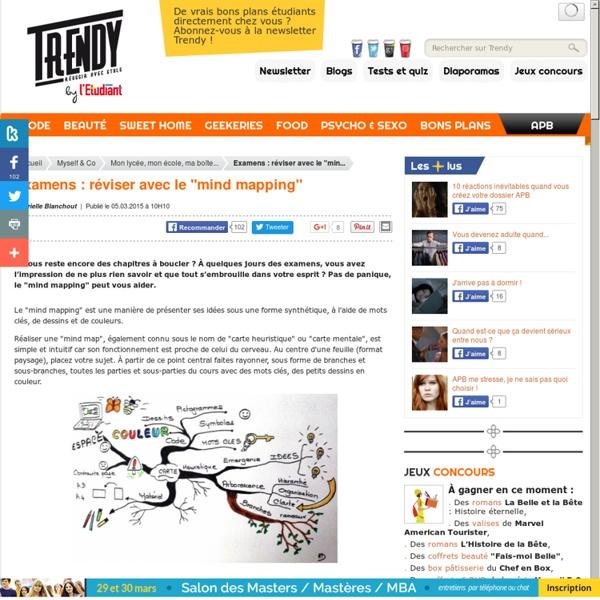 """Myself & Co : Examens : réviser avec le """"mind mapping"""" - L'Etudiant Trendy"""