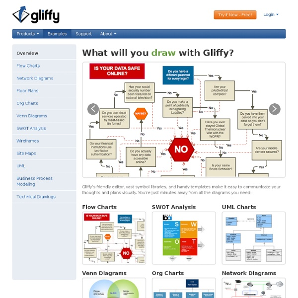 ex&les of gliffy diagrams pearltrees : gliffy diagrams - findchart.co