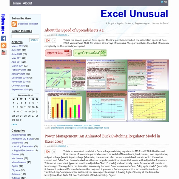 Excel Unusual