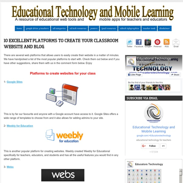 10 Excellent Platforms to Create your Classroom Website and Blog