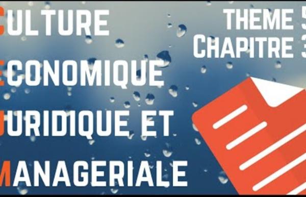 CEJM - Th5 Chap5 : L'exécution du contrat de travail