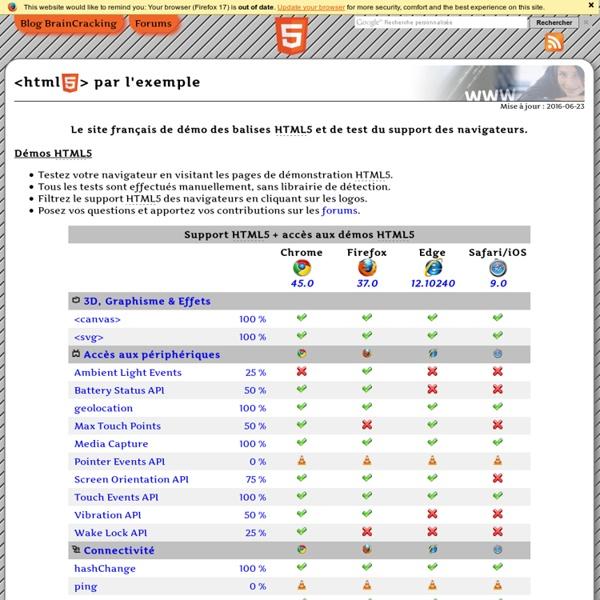 <html5> par l'exemple - Le site français de démo des balises HTML5 et de test du support des navigateurs.