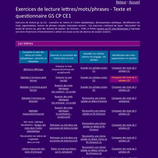 Exercices de lecture GS CP CE1