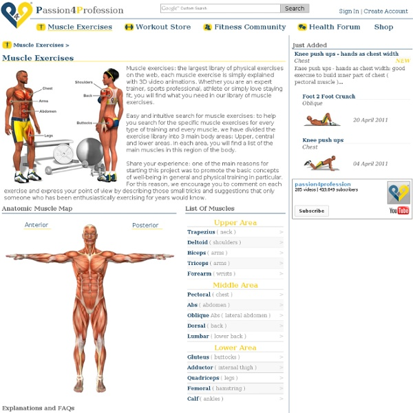 Muscle exercises, the largest library of physical exercises