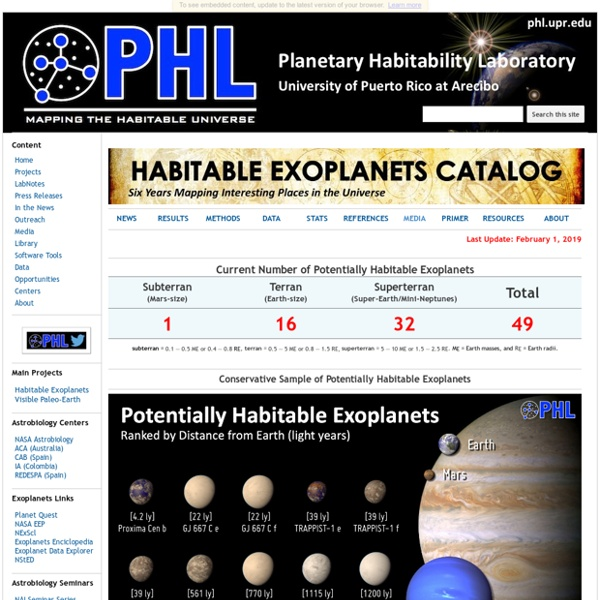 The Habitable Exoplanets Catalog | Pearltrees
