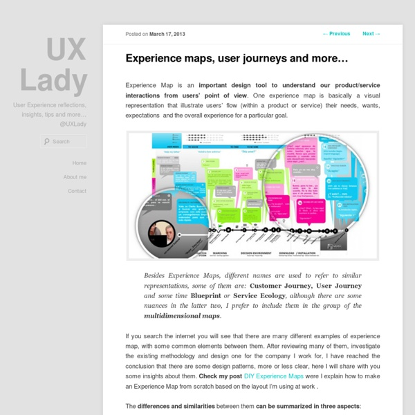 Experience maps, user journeys and more…