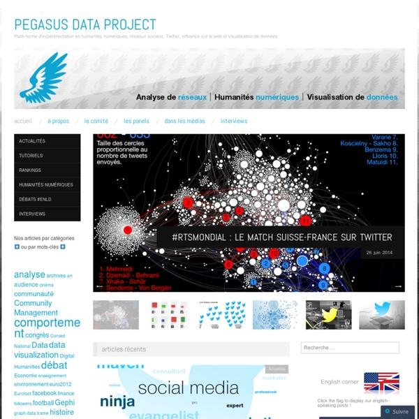 Plate-forme d'expérimentation en humanités numériques/digitales, réseaux sociaux, Twitter, influence sur le web et visualisation de données