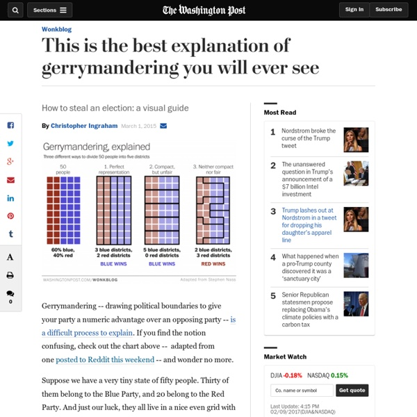 This is the best explanation of gerrymandering you will ever see