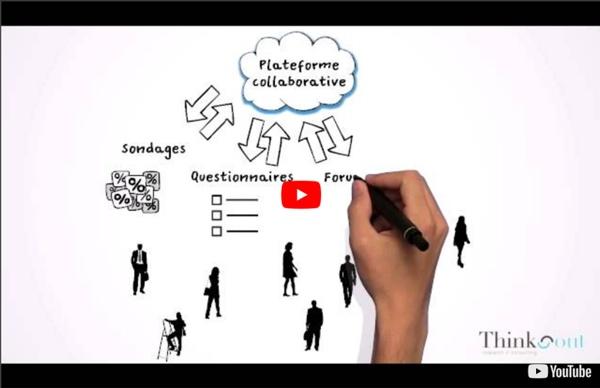 Vidéo explicative : marketing collaboratif et co-création Speak-Out
