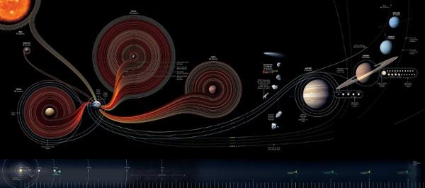 50_Years_Space_Exploration1.jpg (JPEG Image, 3861x1706 pixels) - Scaled (26%)