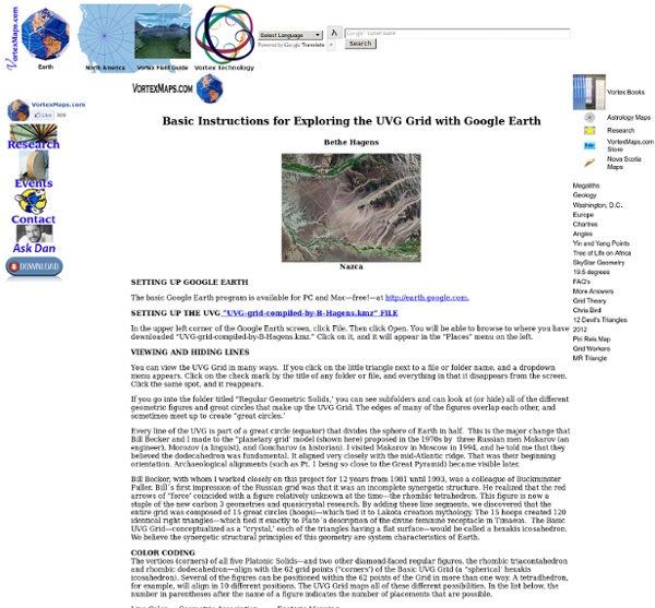 Exploring the UVG Grid with Google Earth