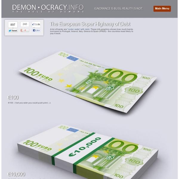 European Debt Crisis: Who Loaned PIIGS the Money?