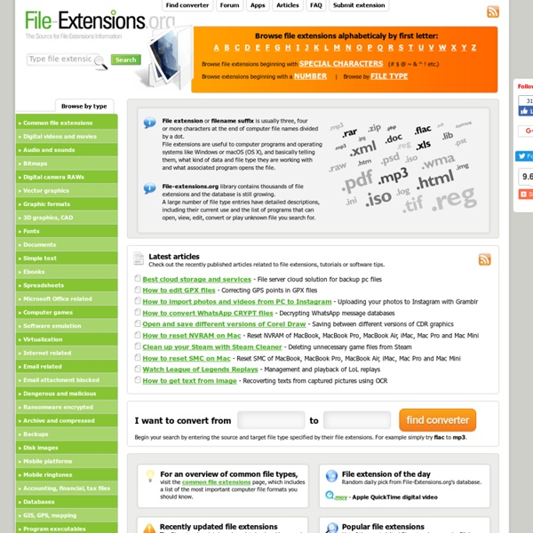 Large database of file extensions