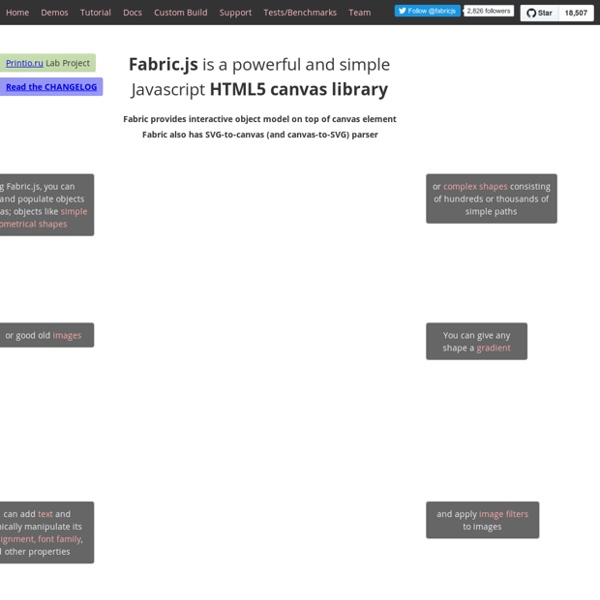 Fabric.js Javascript Canvas Library