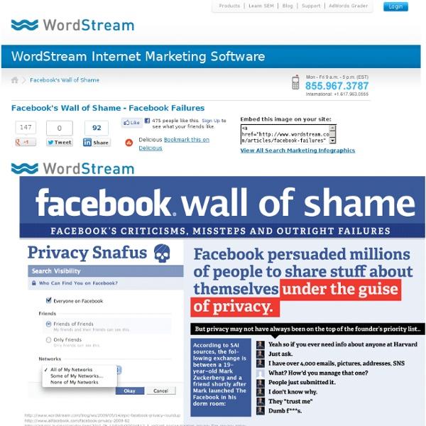 Facebook Failures - Facebook Failures